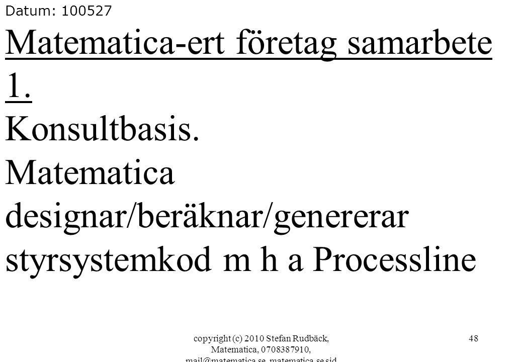 Matematica-ert företag samarbete 1. Konsultbasis.