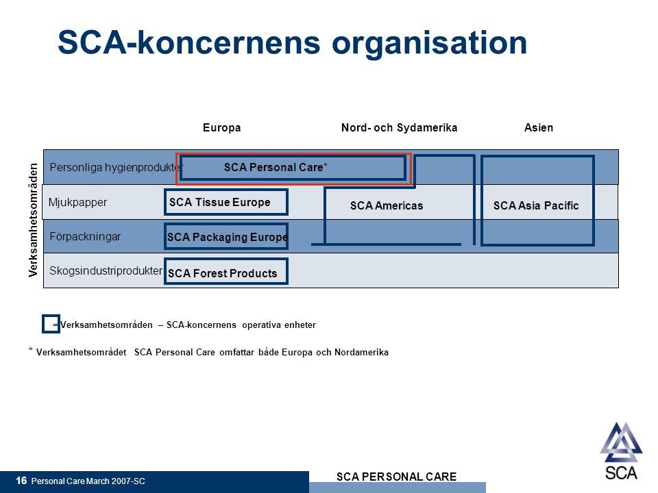 = Verksamhetsområden – SCA-koncernens operativa enheter