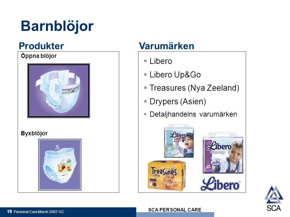 Barnblöjor Produkter Varumärken Libero Libero Up&Go