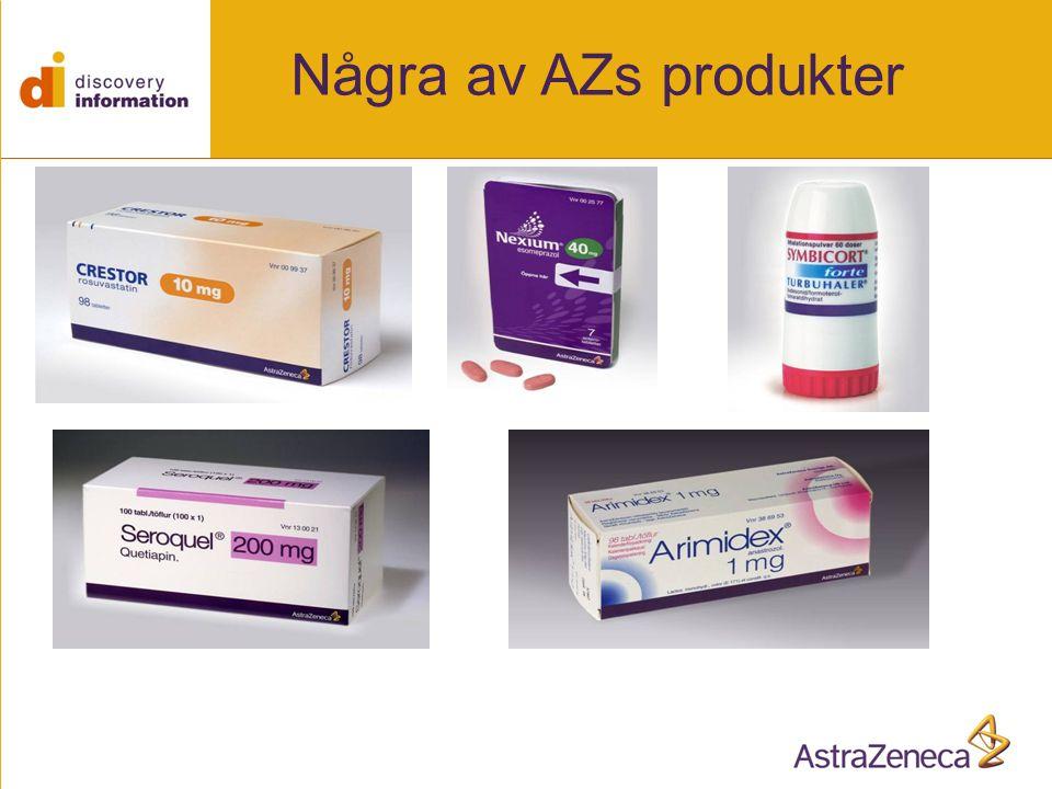 Några av AZs produkter