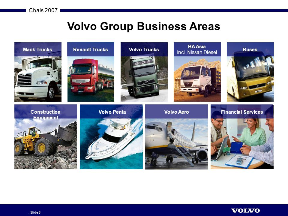 Volvo Group Business Areas Construction Equipment