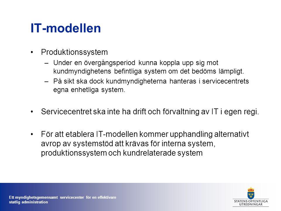 IT-modellen Produktionssystem