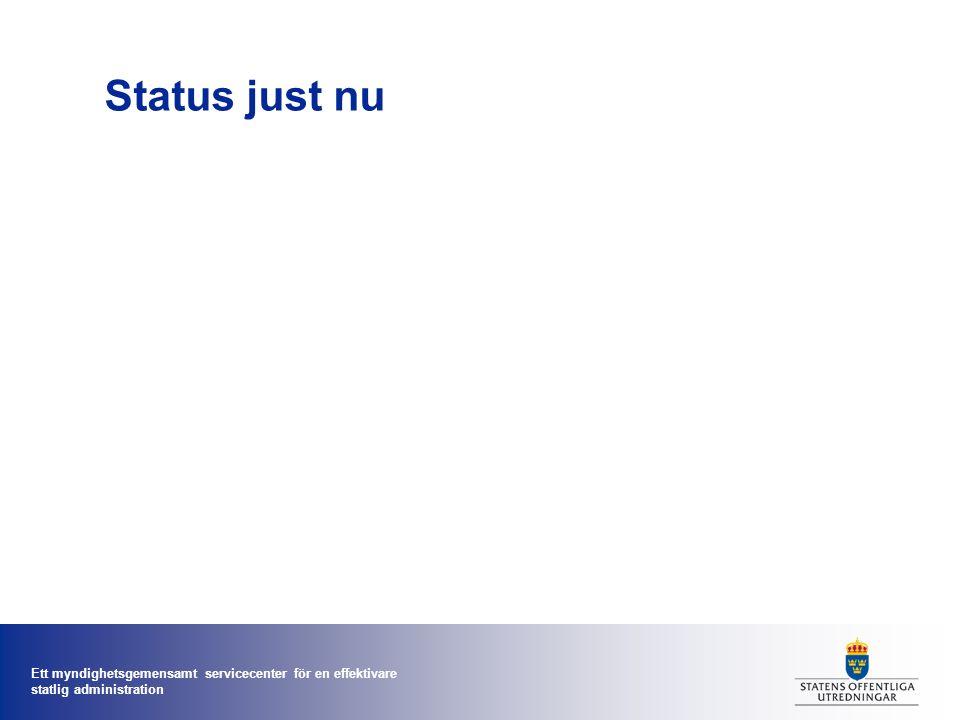 Status just nu