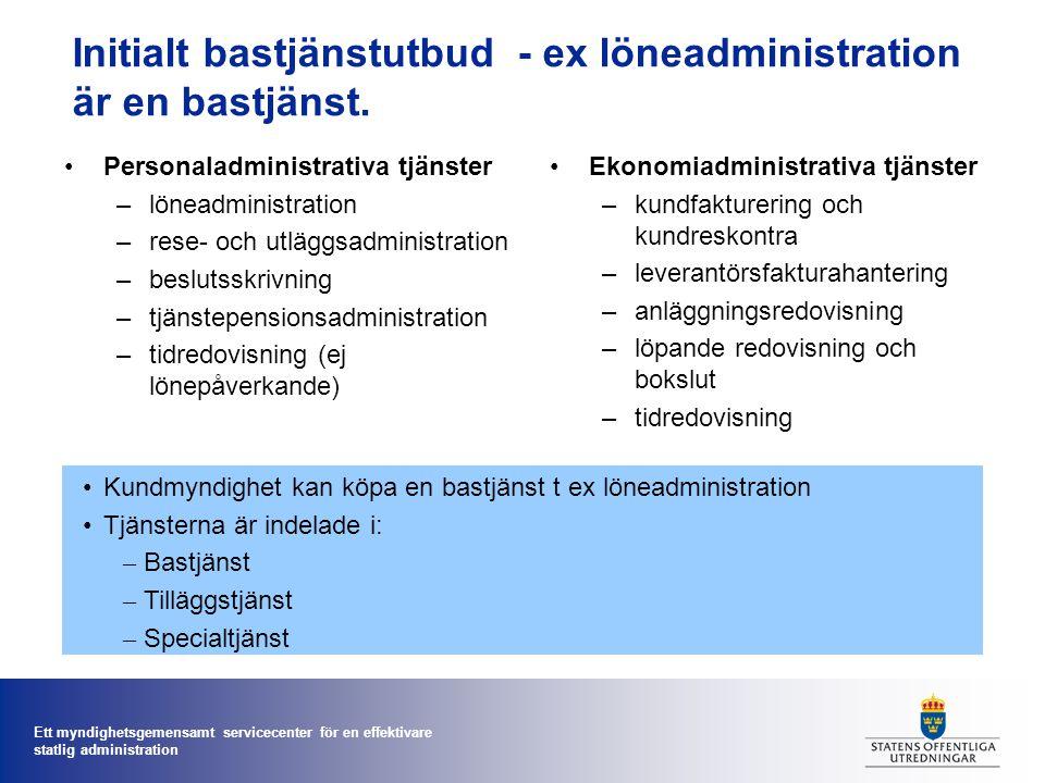 Initialt bastjänstutbud - ex löneadministration är en bastjänst.