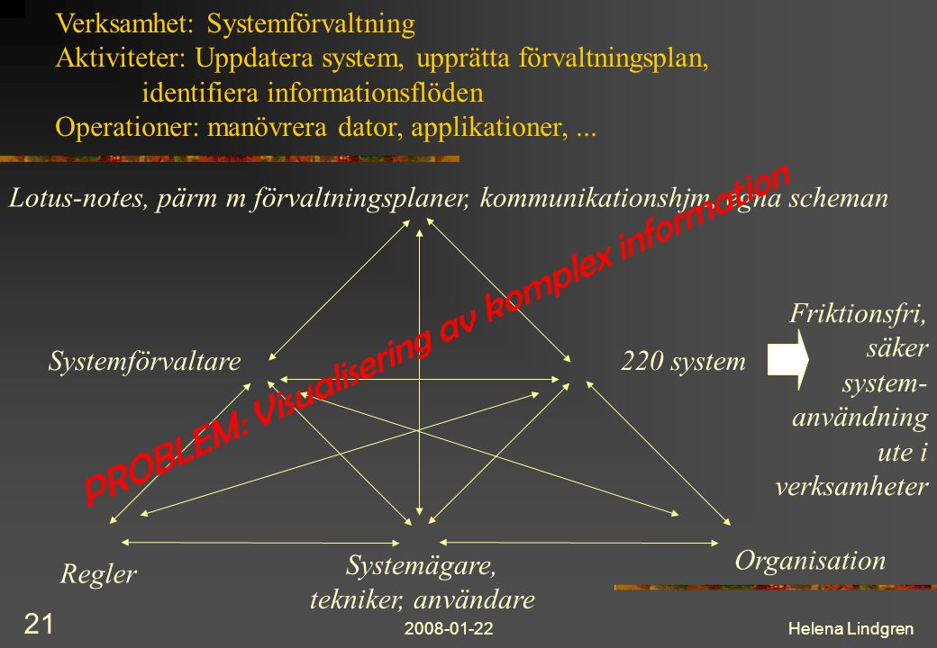 PROBLEM: Visualisering av komplex information