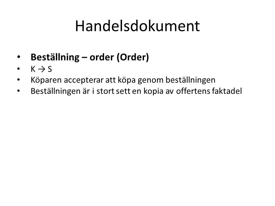 Handelsdokument Beställning – order (Order) K → S