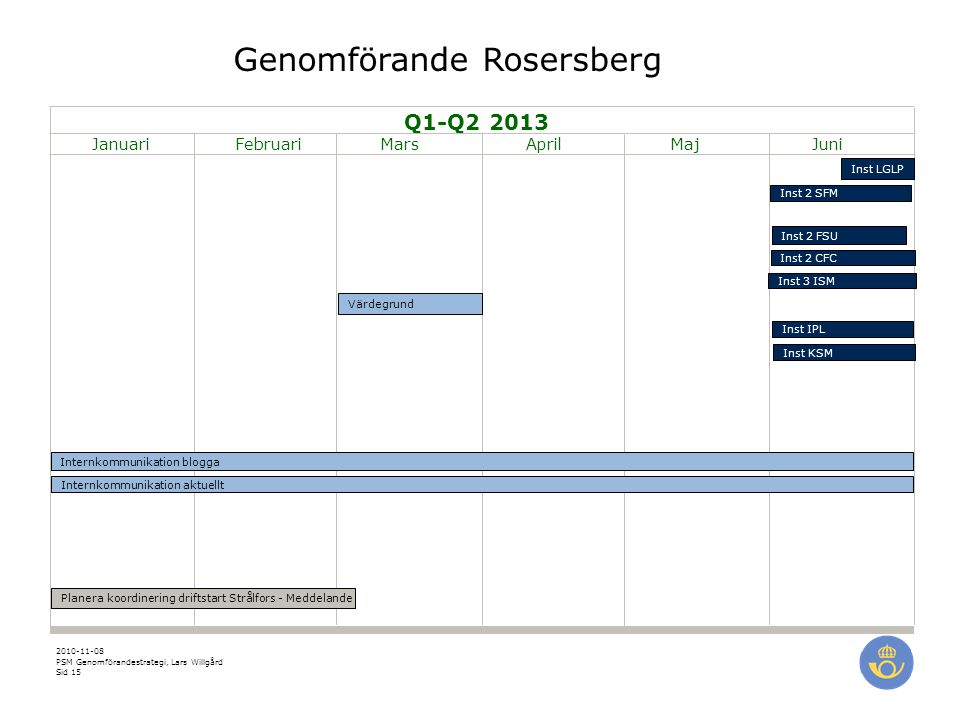 Genomförande Rosersberg