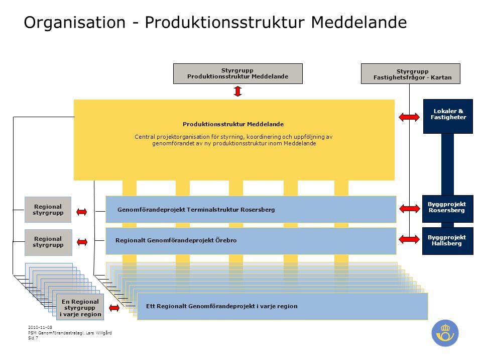 Organisation - Produktionsstruktur Meddelande