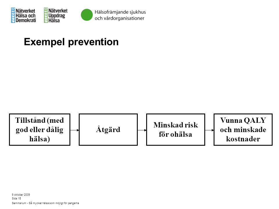 Exempel prevention Tillstånd (med god eller dålig hälsa) Åtgärd