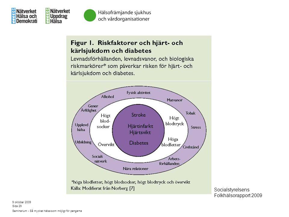 Socialstyrelsens Folkhälsorapport 2009