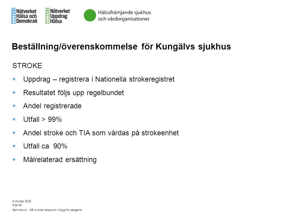 Beställning/överenskommelse för Kungälvs sjukhus