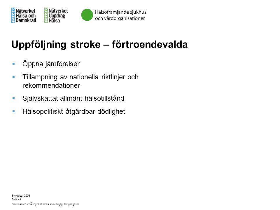 Uppföljning stroke – förtroendevalda