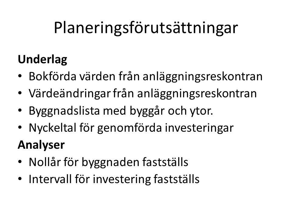 Planeringsförutsättningar