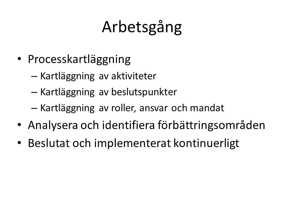 Arbetsgång Processkartläggning