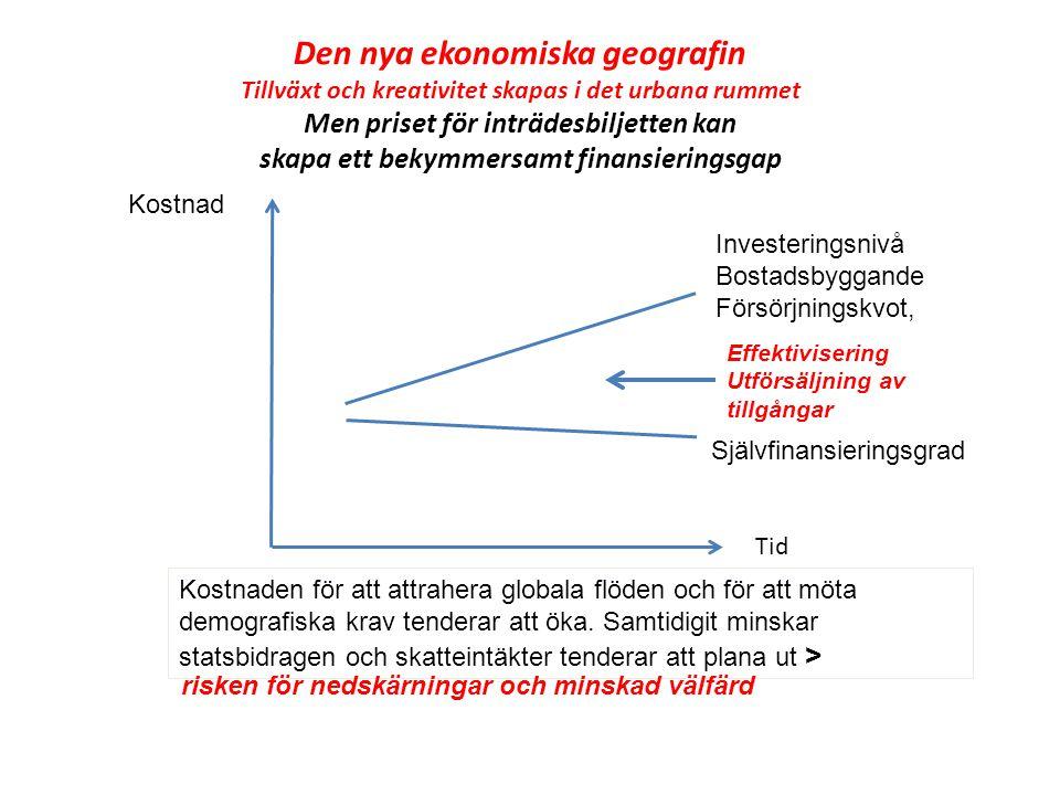 Den nya ekonomiska geografin
