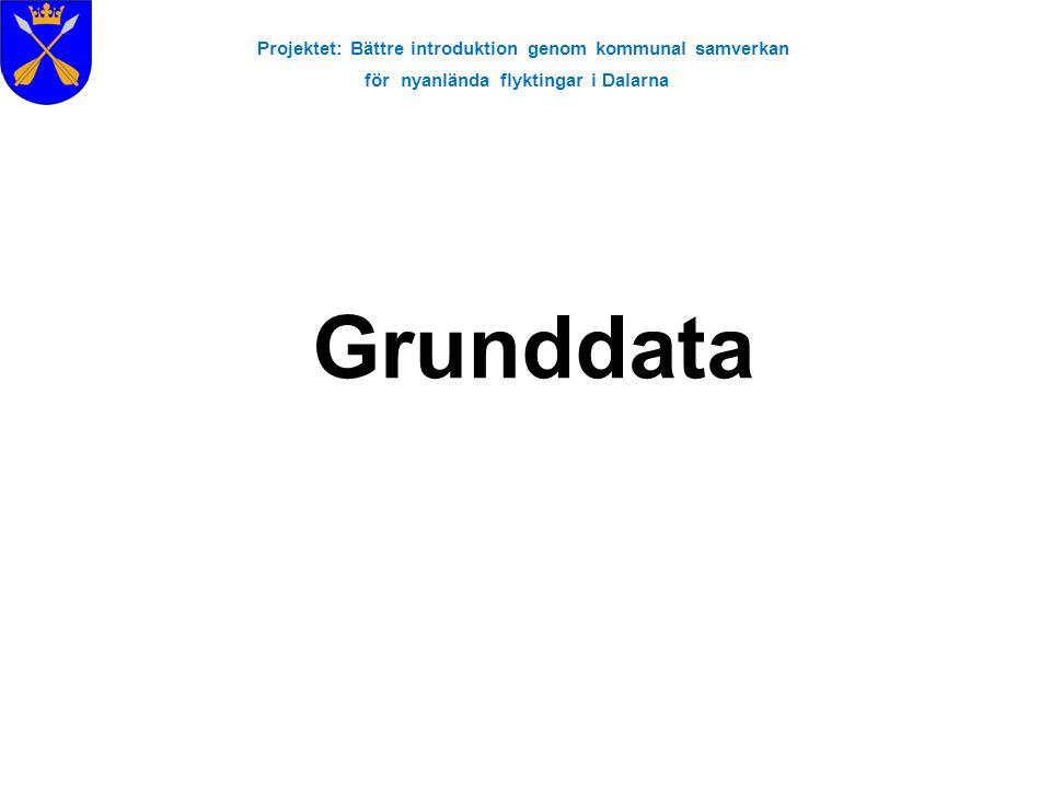 Grunddata Projektet: Bättre introduktion genom kommunal samverkan