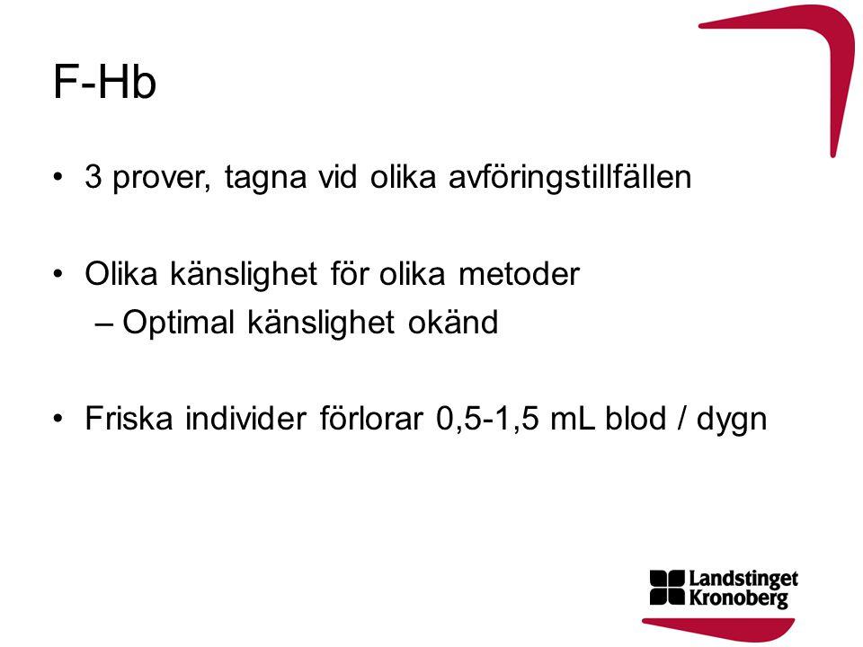 F-Hb 3 prover, tagna vid olika avföringstillfällen