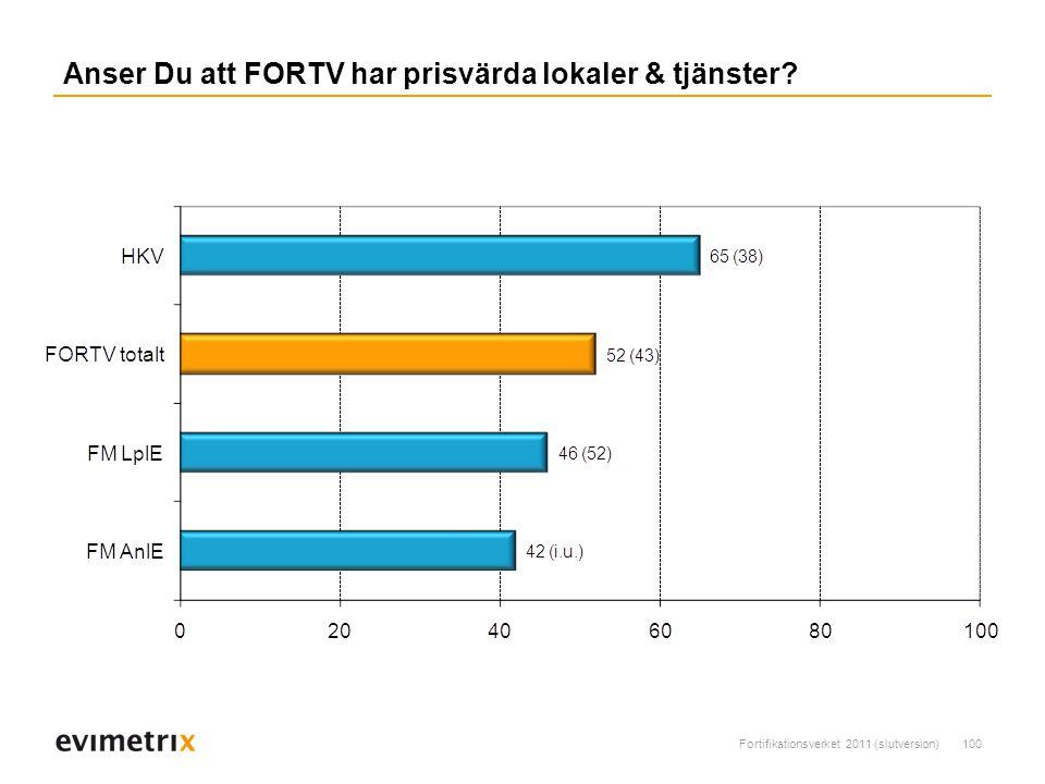 Anser Du att FORTV har prisvärda lokaler & tjänster
