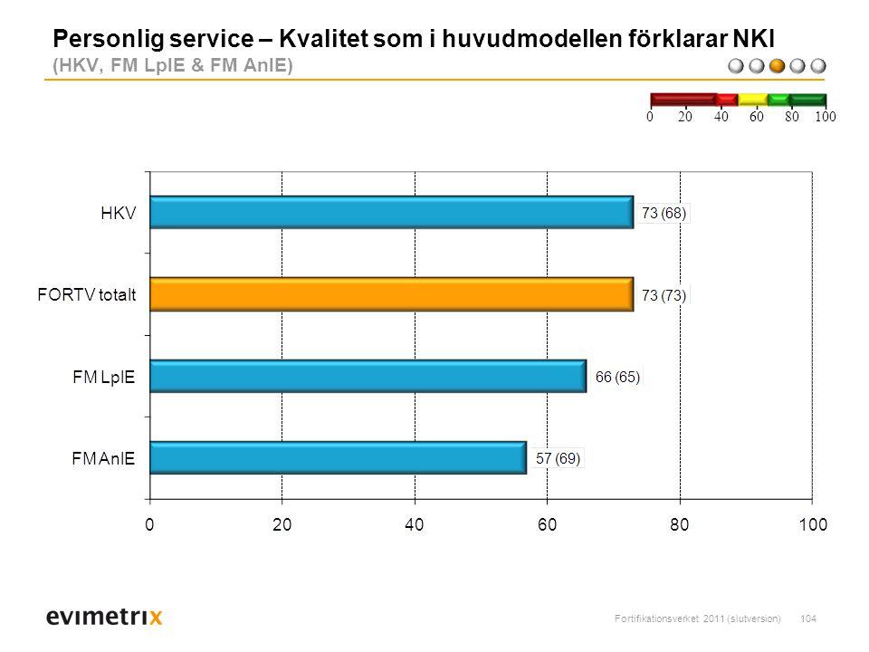 Personlig service – Kvalitet som i huvudmodellen förklarar NKI (HKV, FM LplE & FM AnlE)