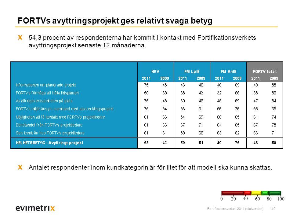 FORTVs avyttringsprojekt ges relativt svaga betyg