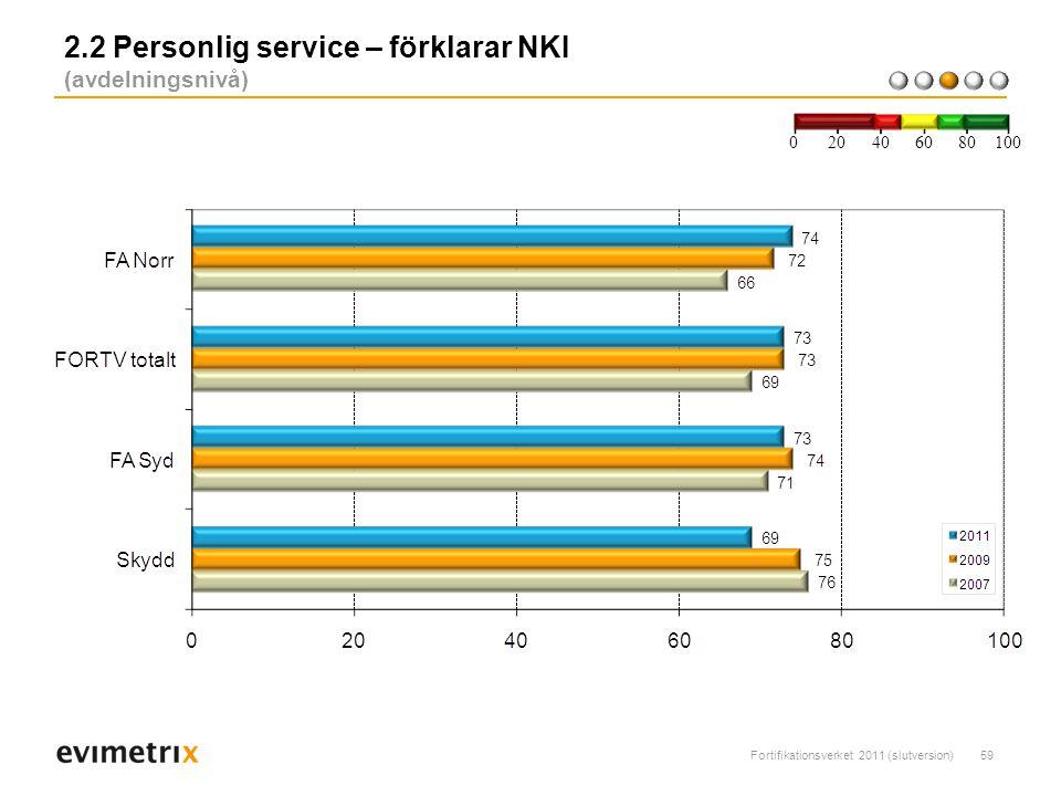 2.2 Personlig service – förklarar NKI (avdelningsnivå)