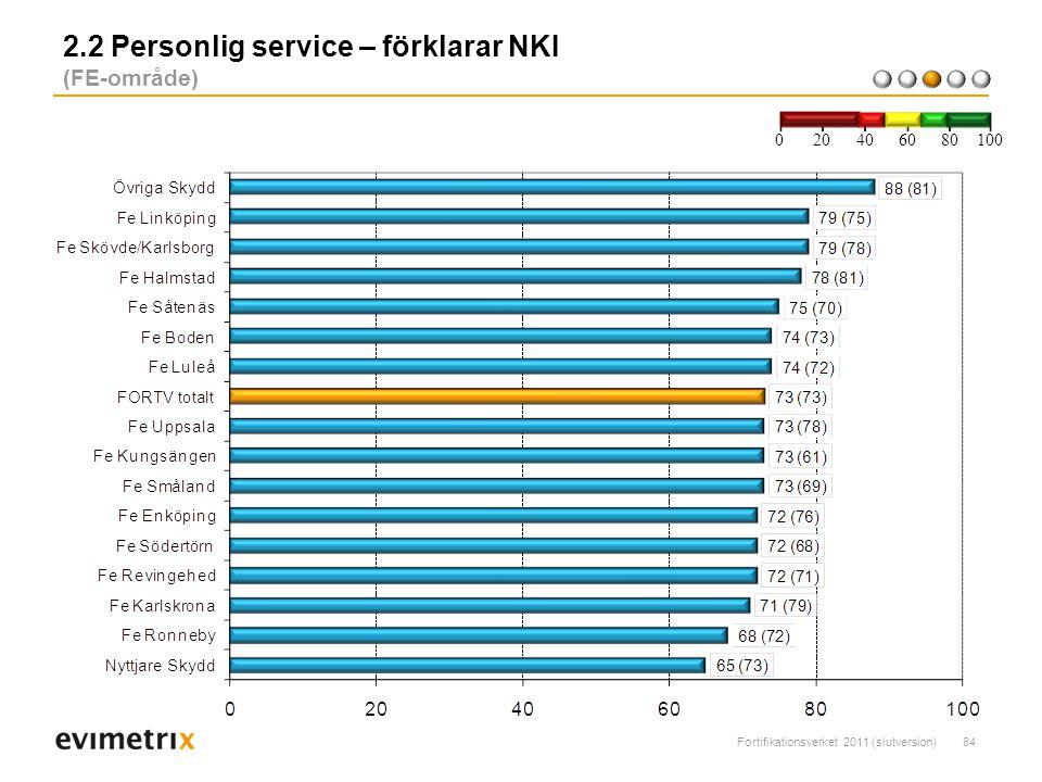 2.2 Personlig service – förklarar NKI (FE-område)