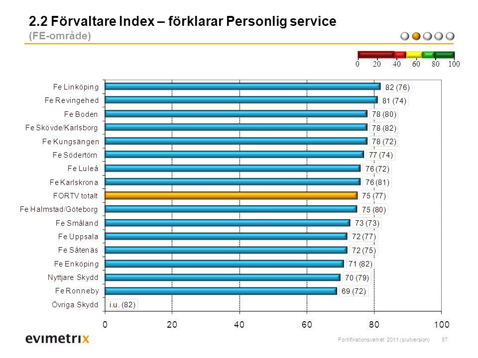 2.2 Förvaltare Index – förklarar Personlig service (FE-område)