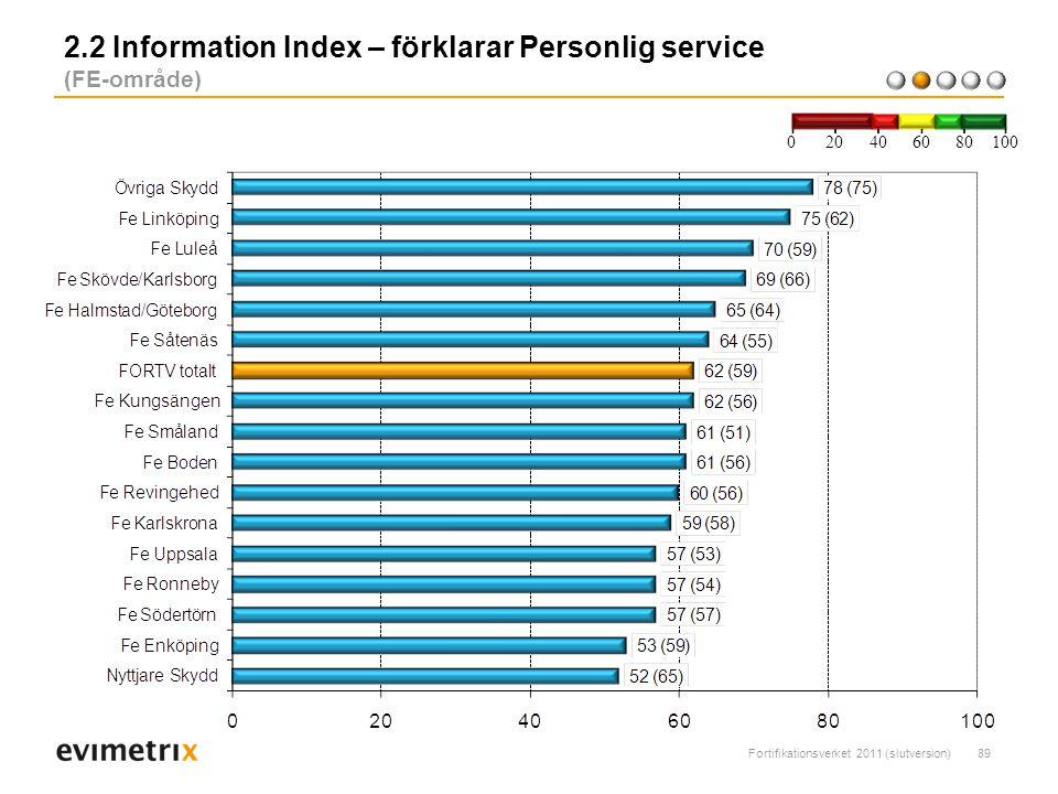 2.2 Information Index – förklarar Personlig service (FE-område)