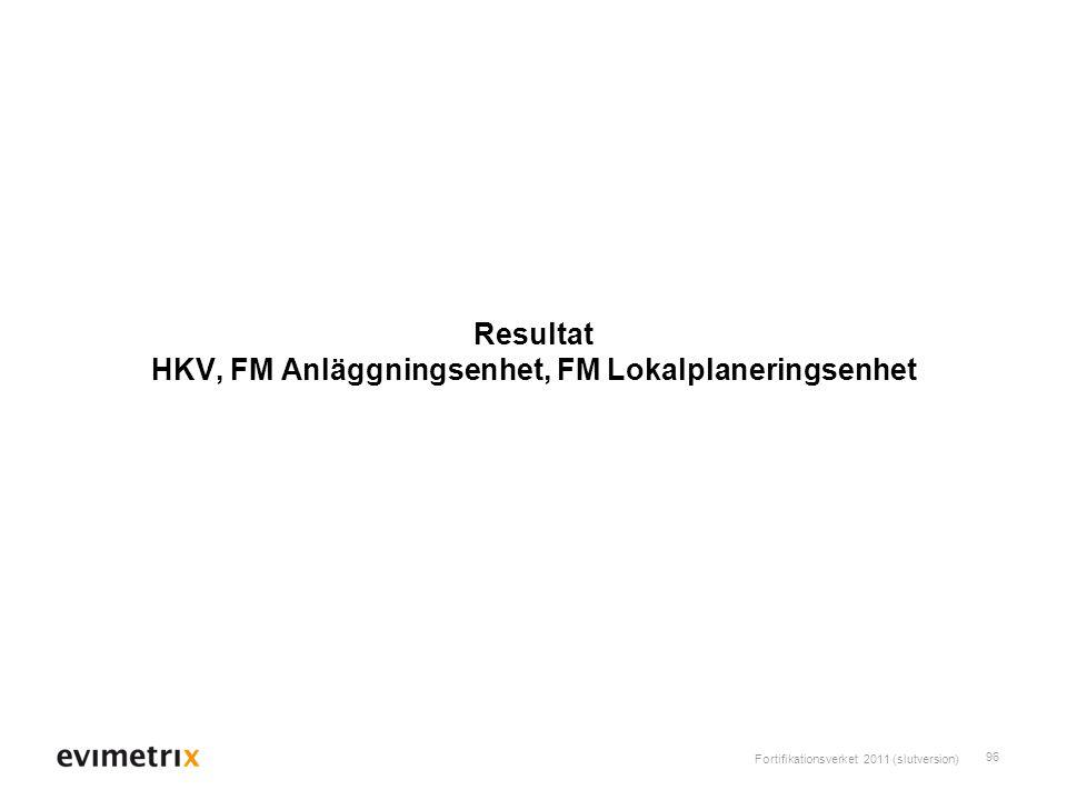 Resultat HKV, FM Anläggningsenhet, FM Lokalplaneringsenhet
