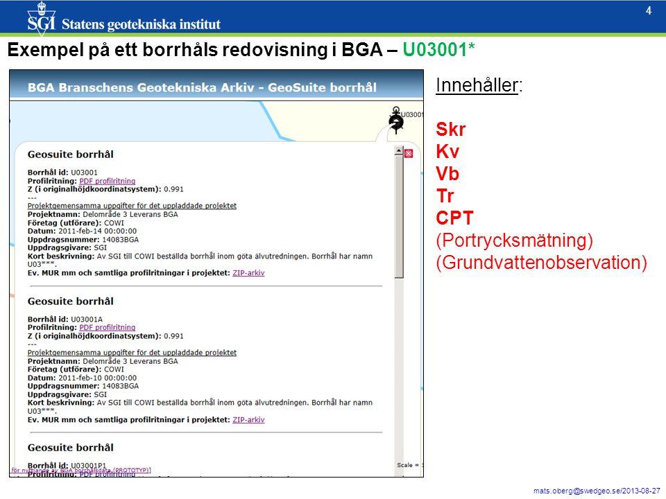 Exempel på ett borrhåls redovisning i BGA – U03001*