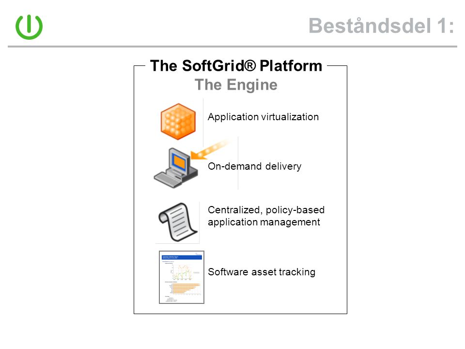 The SoftGrid® Platform