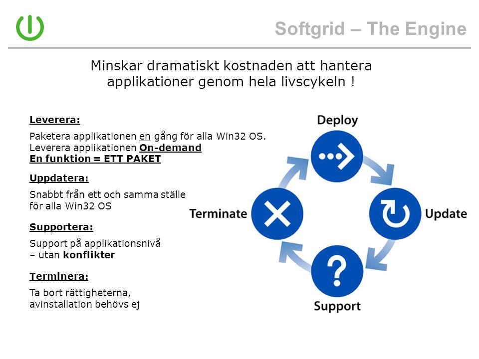 Softgrid – The Engine Minskar dramatiskt kostnaden att hantera applikationer genom hela livscykeln !