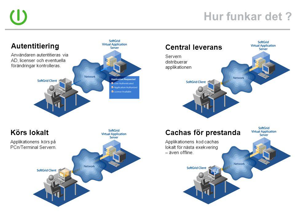 Hur funkar det Autentitiering Central leverans Körs lokalt