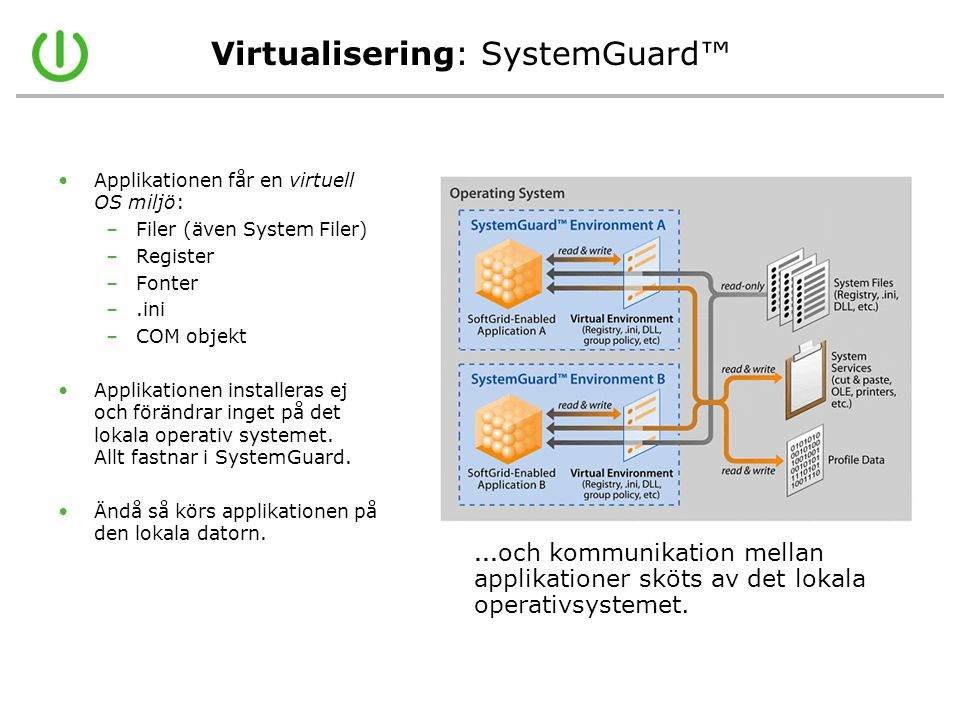 Virtualisering: SystemGuard™