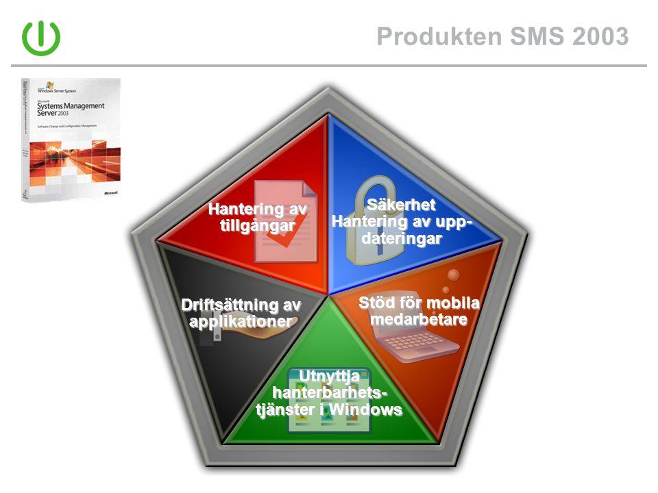 Produkten SMS 2003 Säkerhet Hantering av upp-dateringar