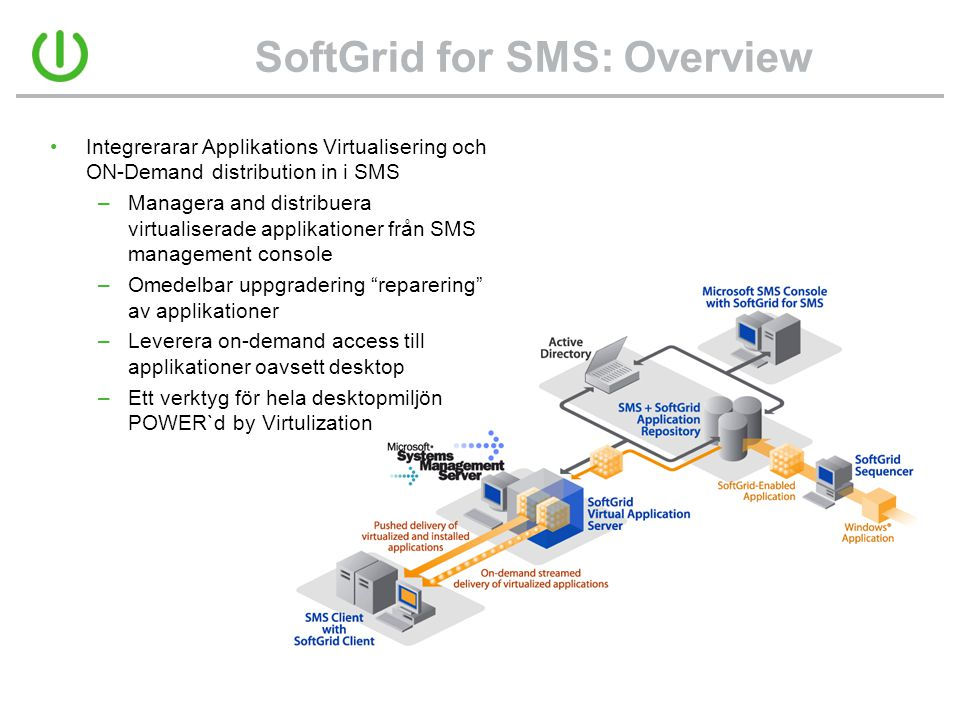 SoftGrid for SMS: Overview