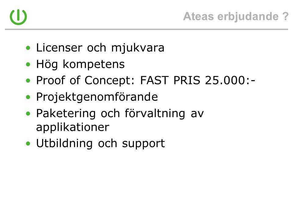 Ateas erbjudande Licenser och mjukvara. Hög kompetens. Proof of Concept: FAST PRIS 25.000:- Projektgenomförande.