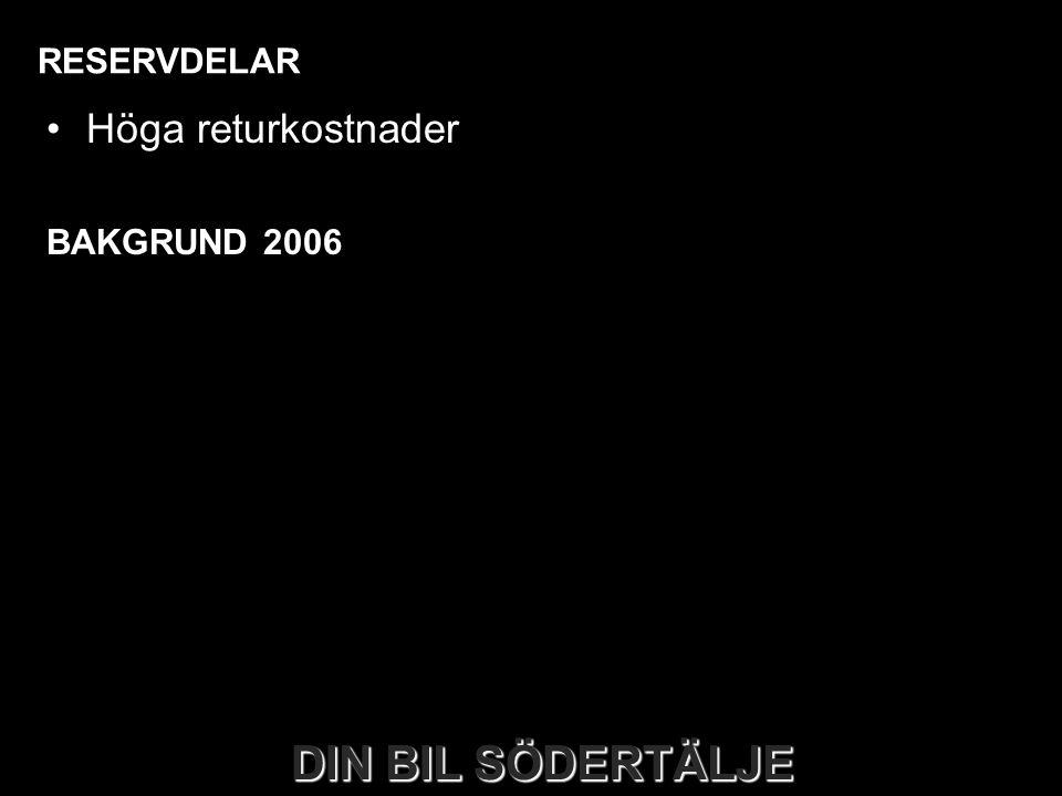 RESERVDELAR Höga returkostnader BAKGRUND 2006 DIN BIL SÖDERTÄLJE