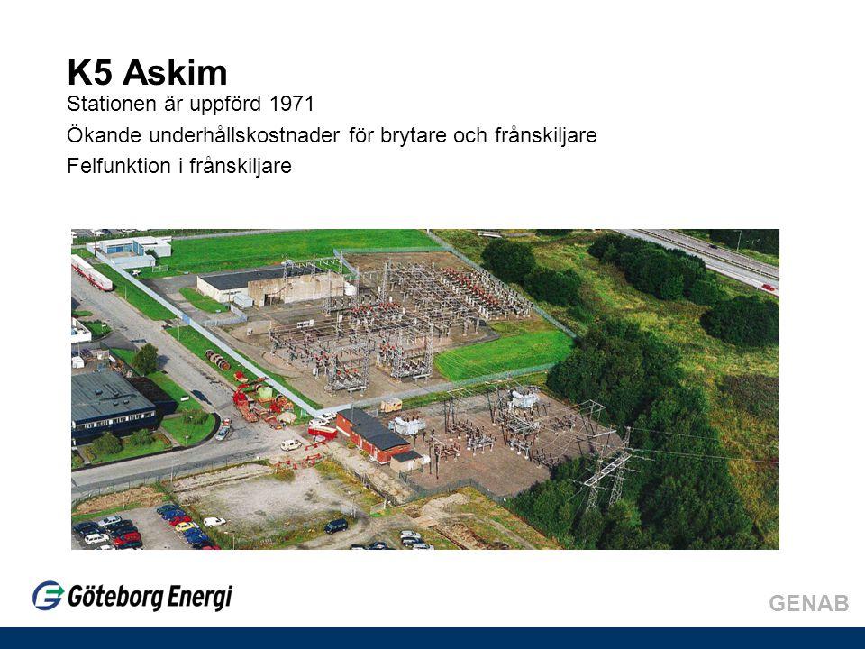 K5 Askim GENAB Stationen är uppförd 1971