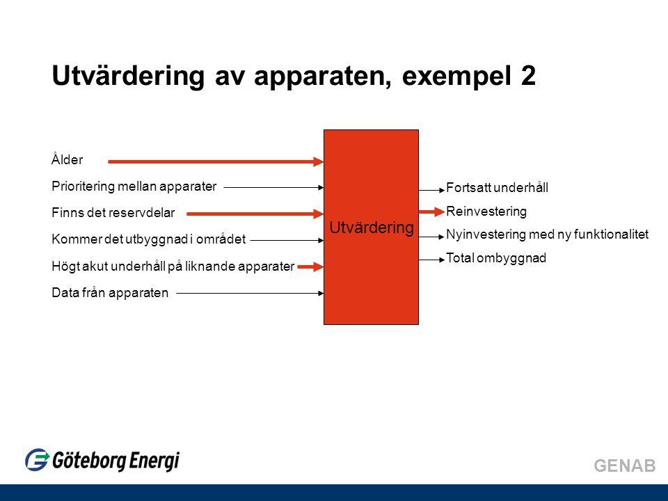 Utvärdering av apparaten, exempel 2