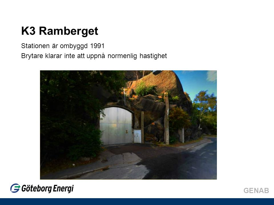 K3 Ramberget GENAB Stationen är ombyggd 1991