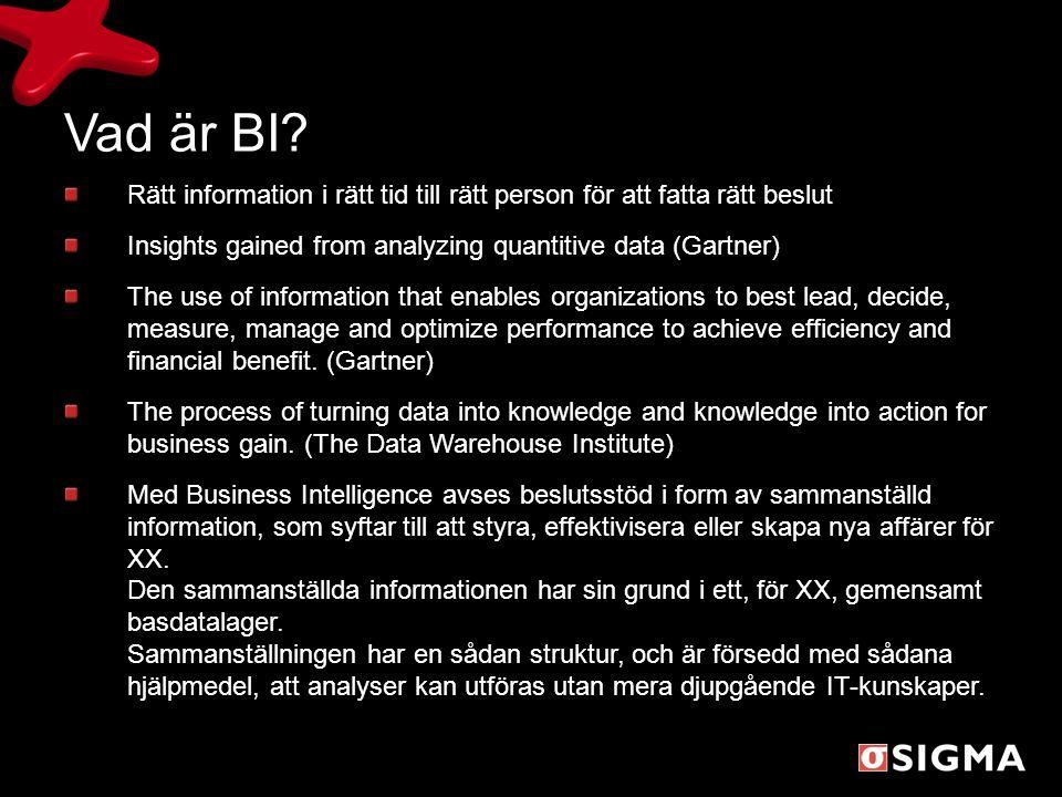 Vad är BI Rätt information i rätt tid till rätt person för att fatta rätt beslut. Insights gained from analyzing quantitive data (Gartner)