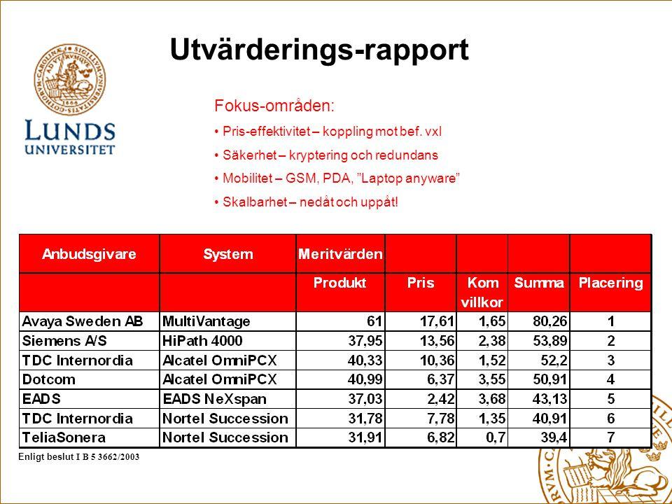 Utvärderings-rapport