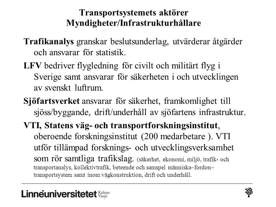 Transportsystemets aktörer Myndigheter/Infrastrukturhållare