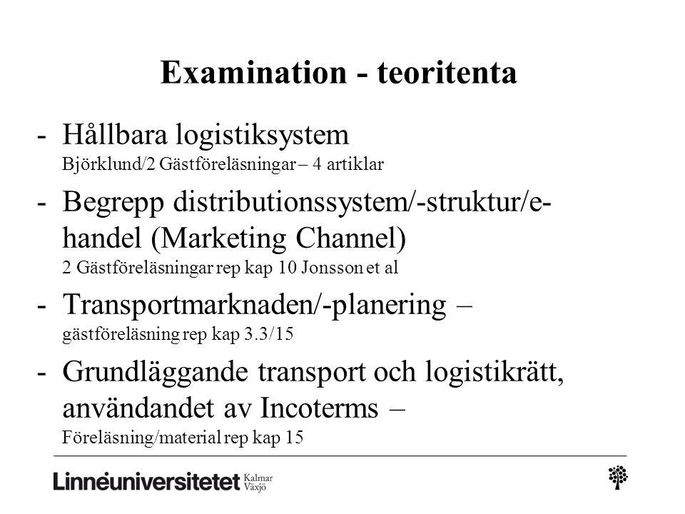 Examination - teoritenta