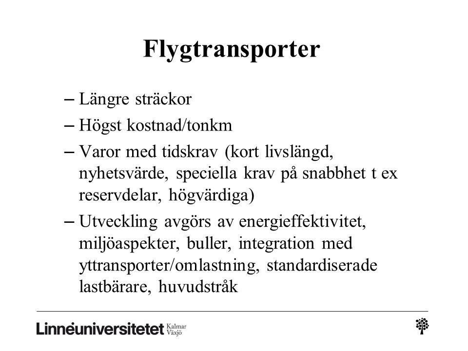 Flygtransporter Längre sträckor Högst kostnad/tonkm