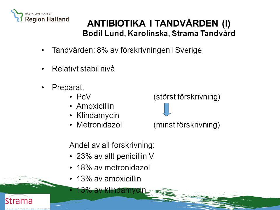 ANTIBIOTIKA I TANDVÅRDEN (I) Bodil Lund, Karolinska, Strama Tandvård
