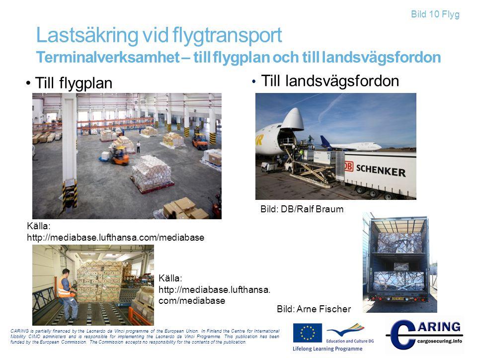 Lastsäkring vid flygtransport Terminalverksamhet – till flygplan och till landsvägsfordon