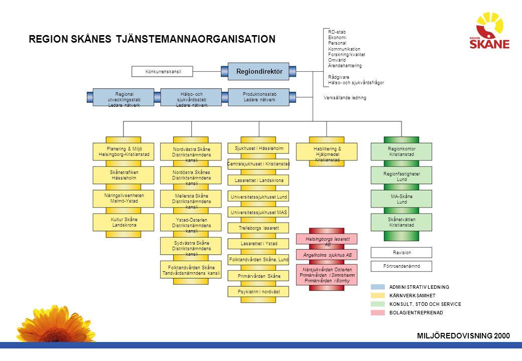 REGION SKÅNES TJÄNSTEMANNAORGANISATION