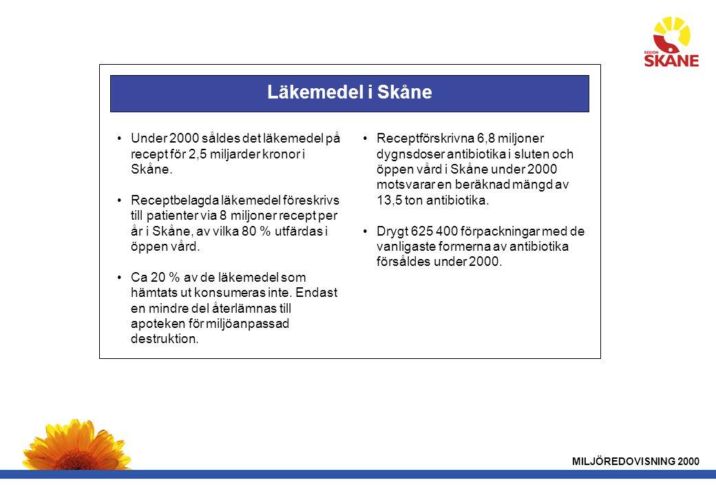 Läkemedel i Skåne • Under 2000 såldes det läkemedel på